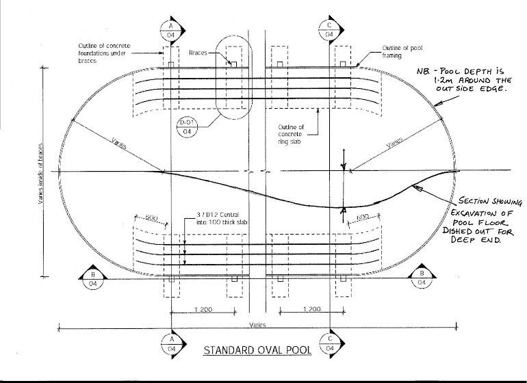 standard_oval_pool_design